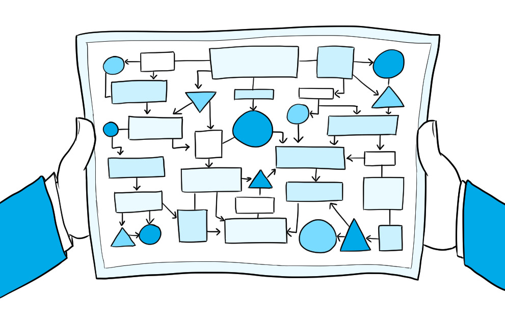 Confusing diagram used as a metaphor for the complicated way in which buyer's brokers get paid